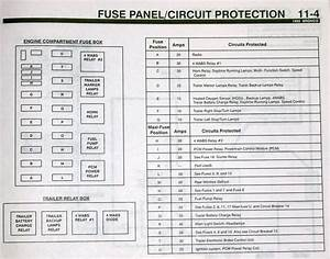 2006 Ford F 150 Under Hood Fuse Box Diagram