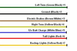 trailer lighting wiring diagram trailer image similiar light wire colors keywords on trailer lighting wiring diagram