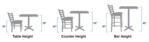 Kitchen Island With Barstools - how tall are restaurant tables chairs bar stools