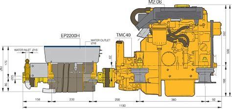 Vetus Electric Boat Motor by Vetus Electric Drive Ep2200 Marine Motors Ltd