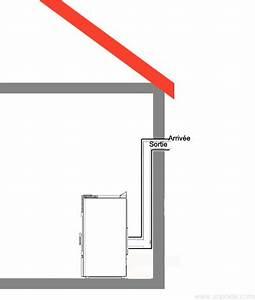 Poele A Granule Ventouse : la pose d 39 un poele granul s poeles granul s com ~ Premium-room.com Idées de Décoration
