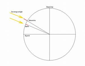 Eratosthenes Astronomy - Pics about space