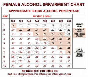 Alcohol Metabolism Chart Will Resveratrol Like Drugs Be Available In 5 Years That