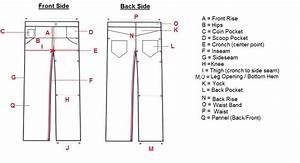 Basic Part Of Garment Part