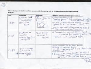 Classroom Observation Report Sample