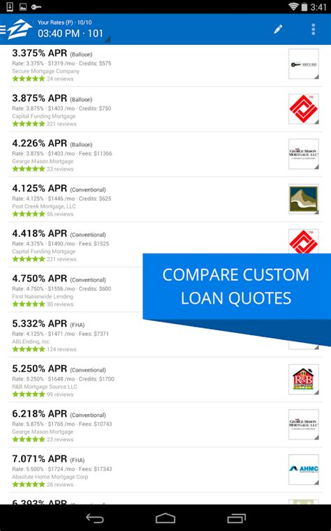 Zillow Mortgage Calculator  Android Apps On Google Play. Concord Nc Golf Courses Reverse Mortgage Calc. How Do You Get Into The Stock Market. Storage Units Costa Mesa Ca Forex Live Chat. Sears Home Security Systems Dentist In Tampa. Att Uverse Internet Packages. Microsoft Crm Training Videos. Definitions Of Operations Management. Audi Certified Pre Owned Cars