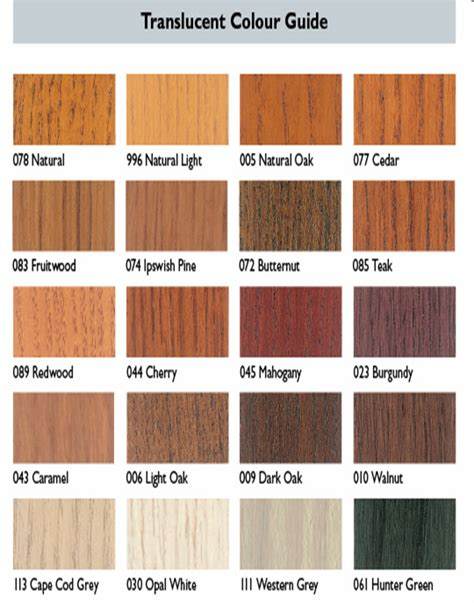 Sikkens Deck Stain Colors by Sikkens Color Chart Related Keywords Sikkens Color Chart