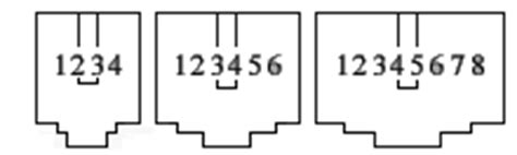 Telephone Usoc Wiring Diagram by Tech Stuff Jacks And Modular Connectors