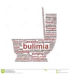 Bulimia Nervosa Signs and Symptoms
