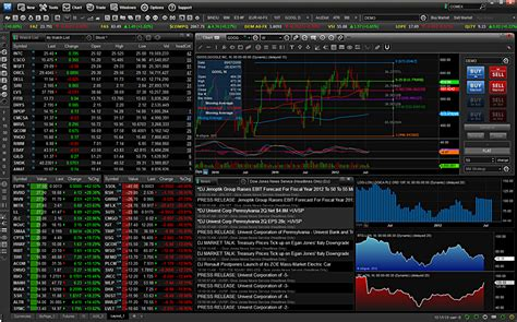 How to Find the Best Automated Stock Trading Software
