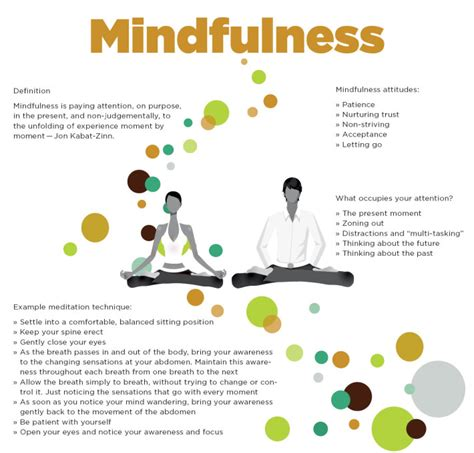 Mindfulness defined: A resolution to consider | Sideways ...