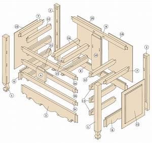Plan De Meuble : une commode traditionnelle bois le bouvet ~ Melissatoandfro.com Idées de Décoration
