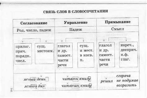 Таблицы по русскому языку с 5-9 класс