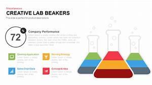 Creative Lab Beakers Powerpoint and Keynote template ...