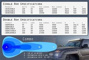 Color Temperature Chart For Led Bulbs Cosmoblaze 180w Double Row Series Cree Led Light Bar