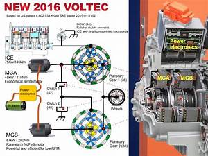 We Delve Into The 2016 Volt U0026 39 S Transmission