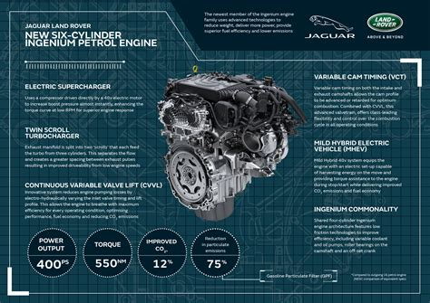 New Range Rover Sport Hst Adds Straight Six Performance