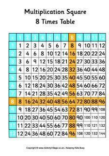 times tables printables