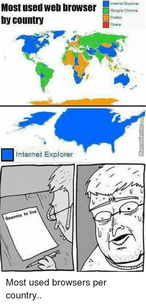 Web Browser Meme - 25 best memes about web browsers web browsers memes