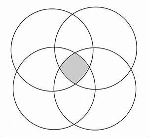 4 Circle Venn Diagram Templates  U2013 9  Free Word  Pdf Format