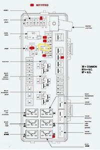 2005 Chrysler 300c Fuse Diagram  U2013 Diagram Sample