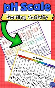 pH Scale Activity to use with your Acids and Bases Unit ...
