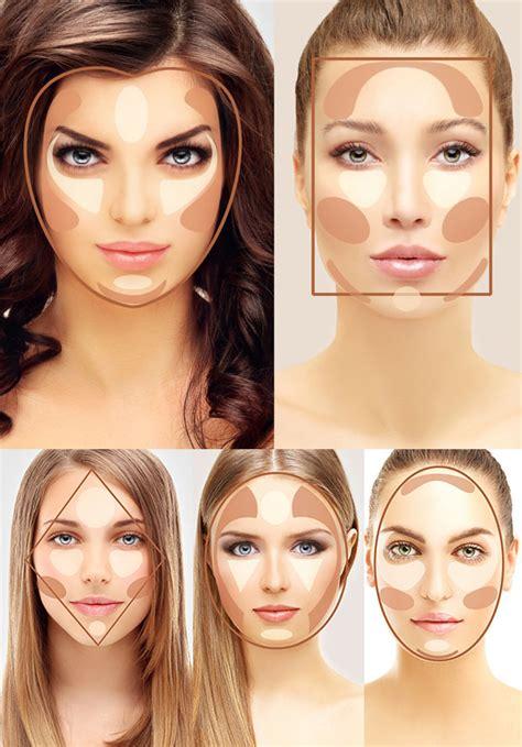 Структурирование лица что использовать и как наносить макияж
