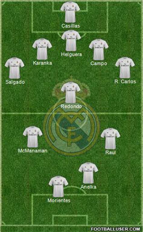 Juventus Squad & Players - Sky Sports Football