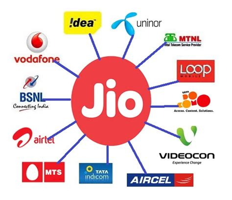 what is the effect of reliance jio on other telecom operators