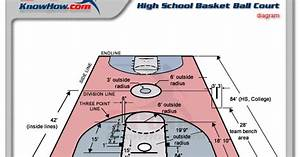 U0026 39 Hoop Talk U0026 39  With Coach G   If You Are A True Basketball
