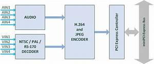 Function-diagram-d4 - Advanced Micro Peripherals