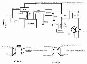 Pocket Bike Engine Diagram