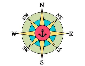 cardinal directions  compass rose cardinal directions