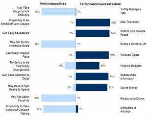 Investment Reports Examples