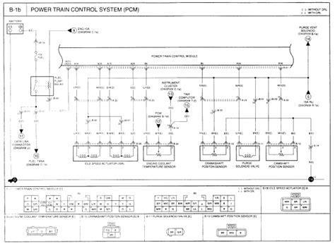 kia sodonas fuel pump   safety shut  switch     located