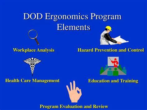 ergonomic applications  dental practice powerpoint