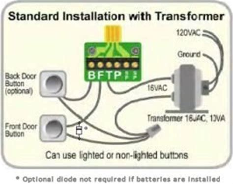 how to install a doorbell with transformer side of installation ichime
