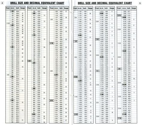 acme tap drill chart reference chart chart drill