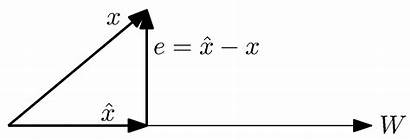 Principle Orthogonality Vector Wikipedia Subspace