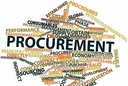 Procurement Indirect Savings Potential