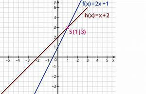 Stromzähler Richtig Ablesen Und Berechnen : bestimmen der schnittpunkte zweier linearer funktionen ~ Themetempest.com Abrechnung