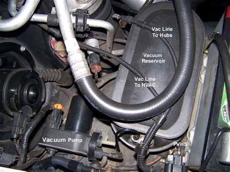 1999 Ford F 250 Fuse Panel Diagram Fwd by How Much Did You Pay For Our Transfer Motor Ford