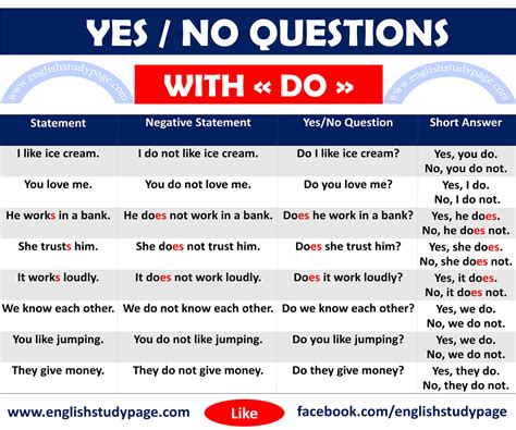 What Do You Do For Answers by Yes No Questions With Do Study Page