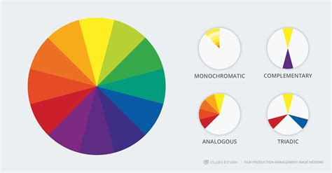 complementary color palette how to use color in 50 exles of color