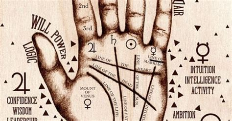 Understanding Palmistry And What Your Hands Say About You
