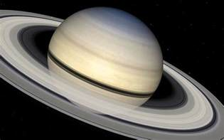 What Planets Have Rings around It