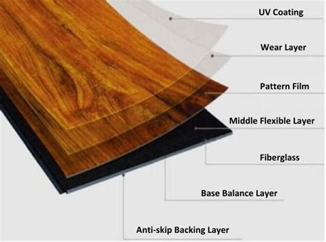vinyl plank flooring blowout sale dallas flooring warehouse