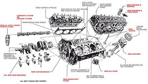 gallery parts  car engine