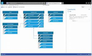 Uml And Database Diagrams In The New Visio