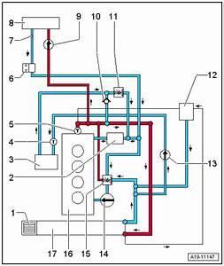 Audi Workshop Manuals  U0026gt  A4 Mk3  U0026gt  Power Unit  U0026gt  4